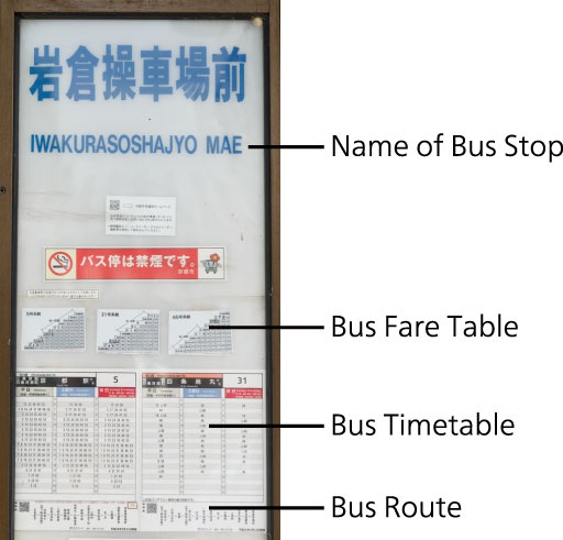 Kyoto City Bus | Discover Kyoto