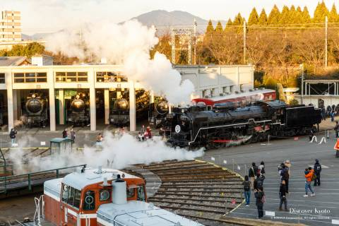Kyoto Railway Museum Steam Train Home